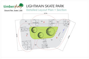 Detailed Layout of Skate Park Plan