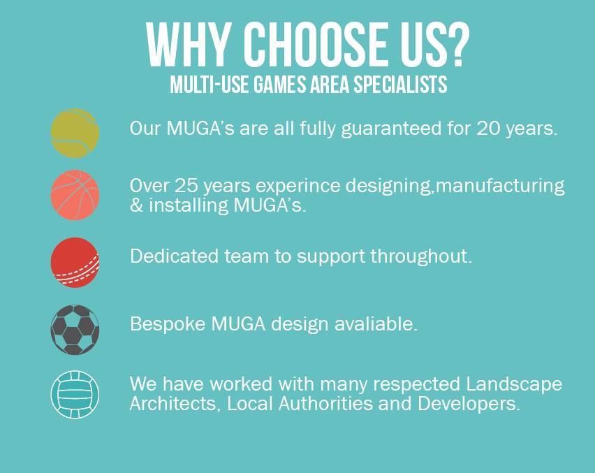 Multi Use Games Area Advantages in the UK